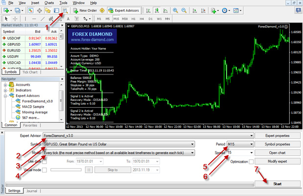 How to back test forex steam ea in mt4