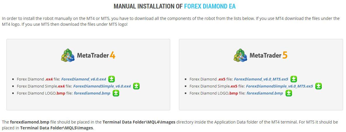 Forex Diamond EA figure 2