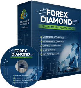 Forex Diamond EA Backtest